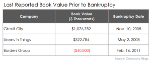book-value-table_large